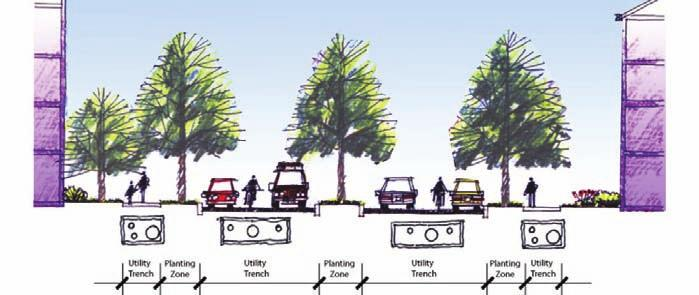 Below-ground utilities reduce visual clutter and eliminate conflicts between trees and overhead utility lines.