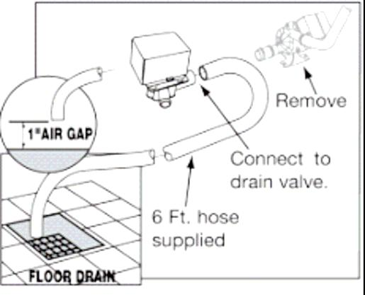1.3. Drain Pump Removal Instructions Drain Pump ( 15503.00) should only be used if a floor drain is not accessible to the machine at installation.