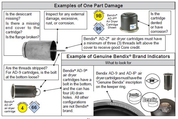 Air Dryers Use the Bendix