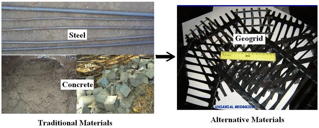 How can you compare geosynthetics with traditional materials?