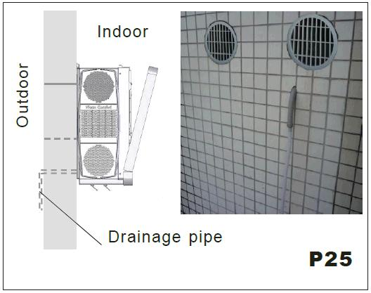 PIPES THROUGH THE WALL (OPTIONAL)(P23) After fixing the outdoor grille with above