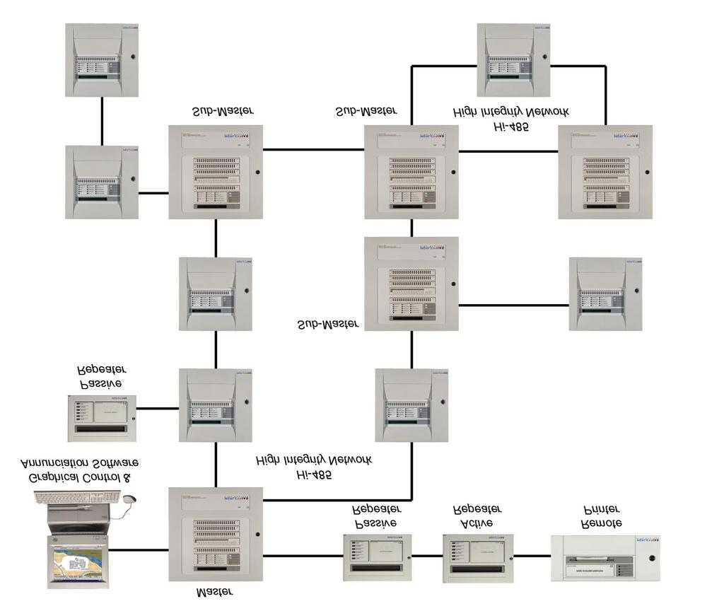 ZX Network Typical Configuration: Morley-IAS Fire Systems (UK) Morley-IAS International YOUR LOCAL DISTRIBUTOR: Suite 2, Cheviot House Charles Avenue Beaminster Way East, Kingston Park