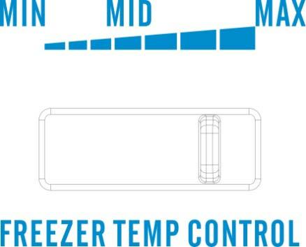 Operating Your Refrigerator Temperature Controls: Your appliance has two controls for regulating the temperature.