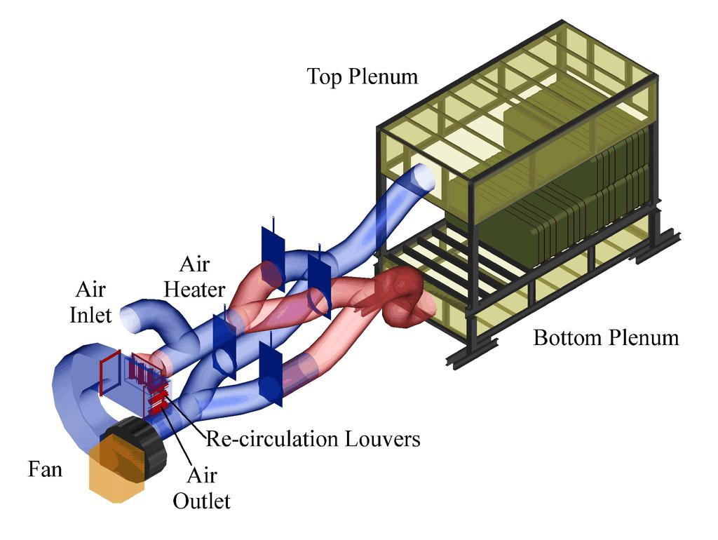 The experiment was carried out at a pilot scale dryer originally designed for commercial hay. Fig. 1. Schematic view of the bale dryer with bi-directional airflow.