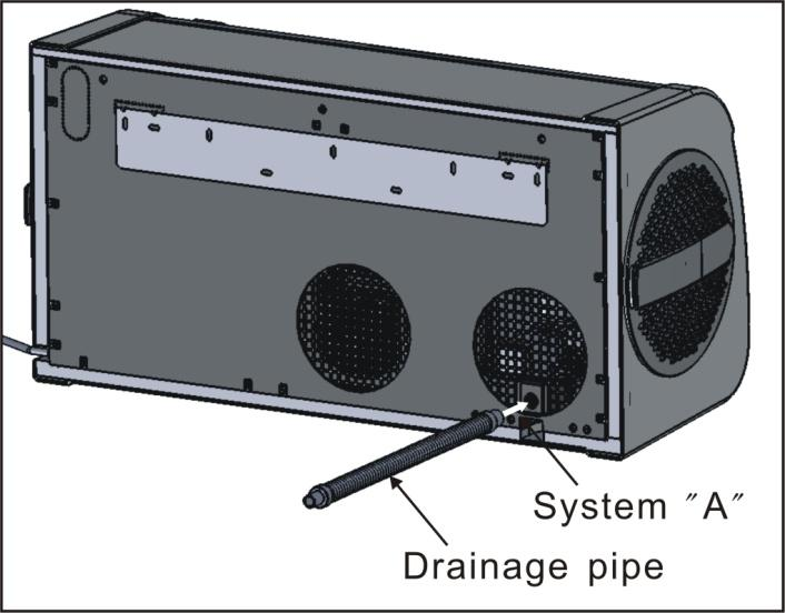 P5 DRAINAGE HOLE This air conditioner has a double drainage system to drain the condensate moisture automatically.
