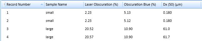 Check obscuration Stable between measurements?