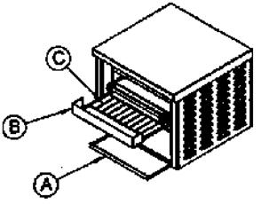 INSTALLATION INSTRUCTIONS Figure 1 1. Check Contents - refer to Figure 1, account for the following parts: A. Toast Drawer - shipped in place B. Reflector Tray - shipped in place C.