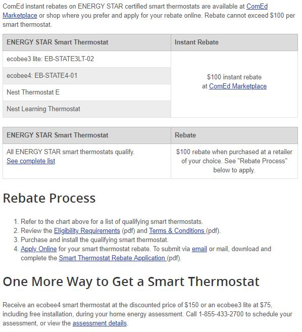 Smart Thermostats - Smart Features Source: