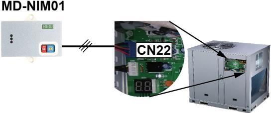 Connect the network interface module with the port CN22 in the main PCB board of indoor unit through the signal wire, which is as the attachment of the module.