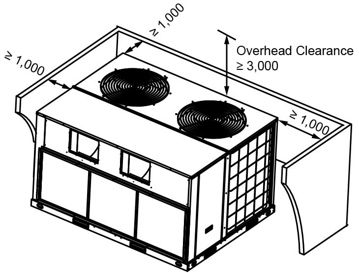 2. Recommendations 2.1 Horizontal airflow application These units are designed and certified for outdoor installation.
