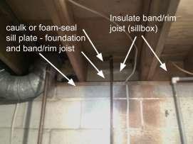 This area should be sealed with caulk or foam along the wall sill and subfloor, then insulated with fiberglass batt insulation.