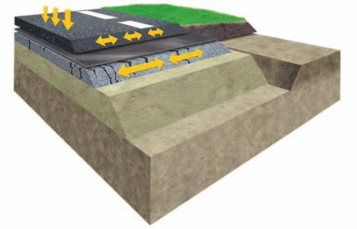 Reinforcing with the appropriate Fibertex product prevents vertical soil walls and steep slopes from collapsing.