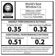 Look for High Performance High performance Look for National Fenestration Rating Council NFRC label Lower U-value means better insulated. Select.