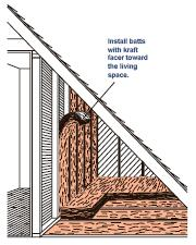 In Nebraska, generally the recommended value for attics is R-49;