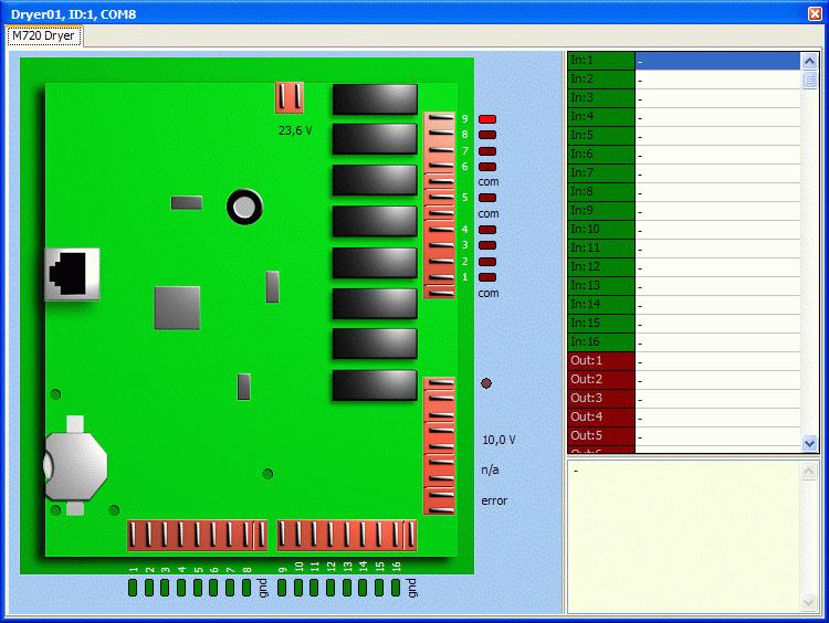 5 I/O overview The screen provides status information for each of the inputs and outputs of the selected controller in addition to