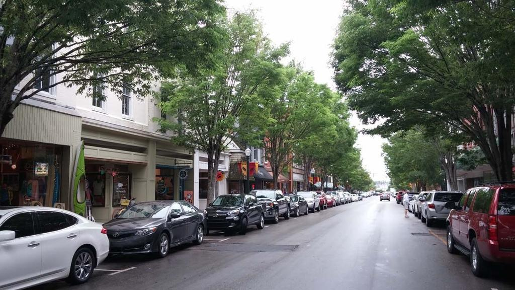 What makes a place walkable?