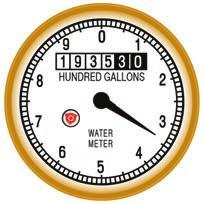 SINGLE-DIAL METERS are found on most water meters and are easy to read. They record water volume by gallons and read in hundred gallons.