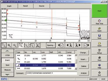 sor, Telcordia SR-4731), the software lets you access OTDR traces from various test and measurement