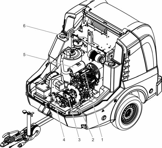 7.2 View with opened front and rear cover 1 Diesel engine 2 Intermediate gear 3 High-pressure