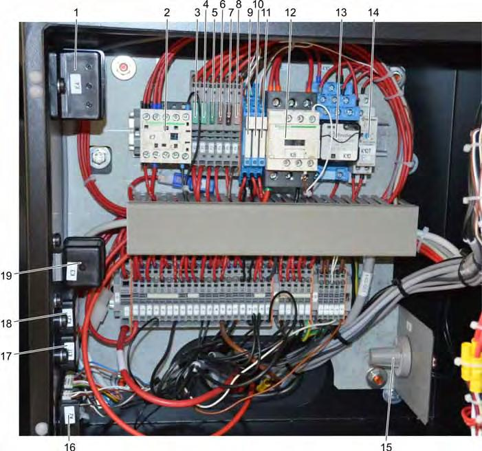 Electric components in the control cabinet 1 Relay K4 (safety relay Yanmar) 2 Relay K7, release 3 Fuse F1, 30A: Blower motor 4 Fuse F2, 30A: Pre-heat 5 Fuse F3, 30A 6 Fuse F4, 5A 7 Fuse F5, 7.
