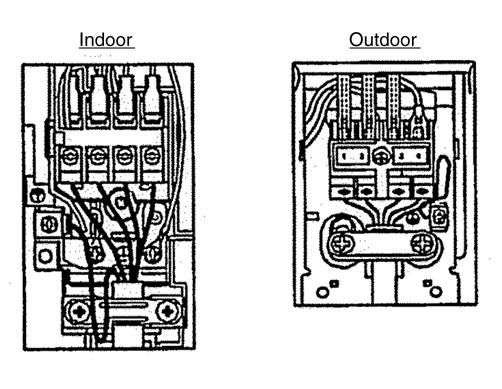 10.2.5. Connect The Cable To The Indoor Unit 1. The inside and outside connecting cable can be connected without removing the front grille. 2.