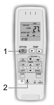 15.5. Movable Front Panel Malfunction Movable front panel does not opens/fully opens during air conditioner operation. This happen when the front panel has been interrupted during operations.