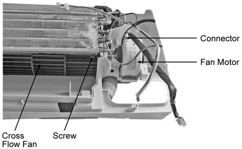 19. Remove the screw at the Cross Flow fan. (Fig.