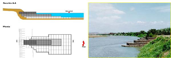 Figure 15: Vertical, Stepped and Sloping Weir Deflectors Groynes-: Groynes protrudes into the