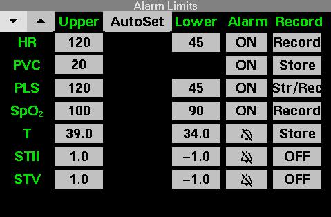 5 ALARMS AND MESSAGES Alarm Settings On the Alarm Limits table you can: Set alarm limits. Turn parameter alarms on or off. Turn alarm recordings on or off.