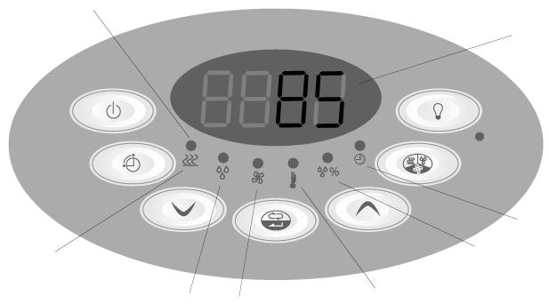 1. Introduction of the Innova Controls LED indicators Buttons and States (Illustration) * For illustration purposes only. LED display Congratulations on your purchase of Innova Control Unit!