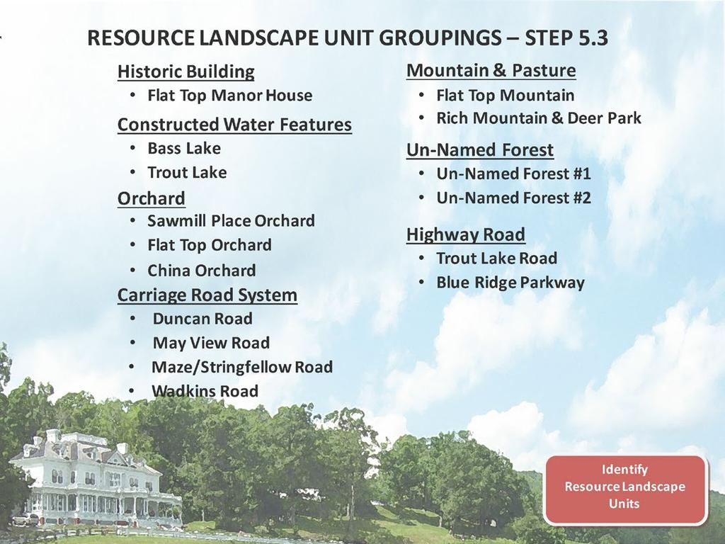 RESOURCE LANDSCAPE UNIT GROUPINGS STEP 5.