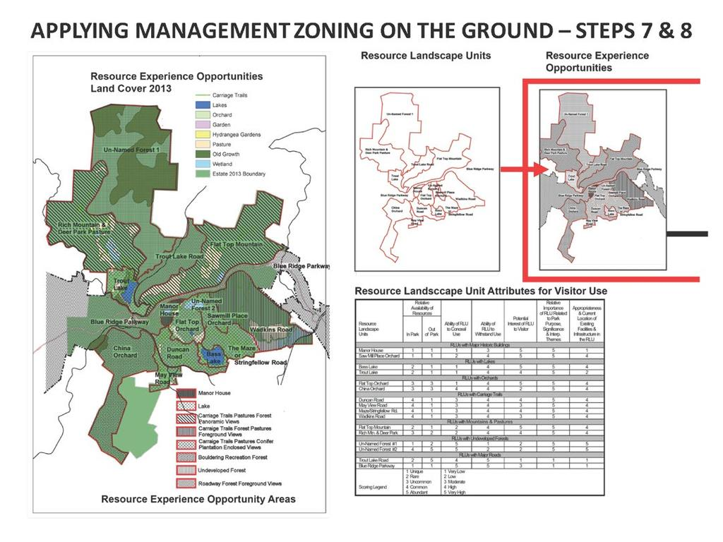 APPLYING MANAGEMENT ZONING ON THE GROUND STEPS 7 & 8 All of the vegetative patterns today are reminiscent of the landscape during the Moses and Bertha Cone era.