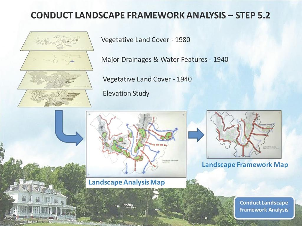 CONDUCT LANDSCAPE FRAMEWORK ANALYSIS STEP 5.2 Landscape analysis yields a generalized map of how a park can be divided into logical landscape spaces or rooms.