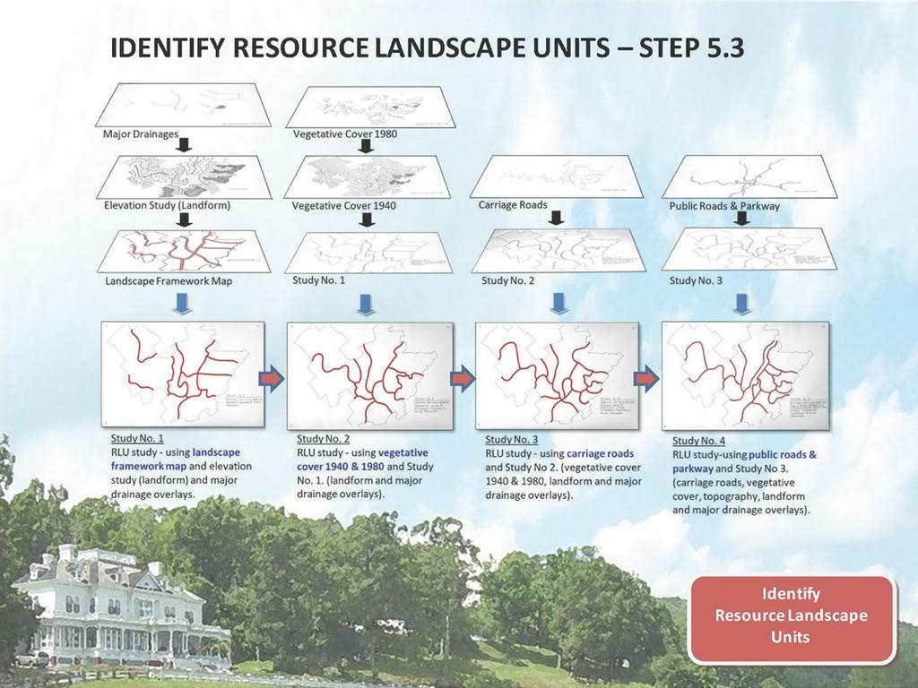 IDENTIFY RESOURCE LANDSCAPE UNITS STEP 5.3 This figure shows the resource maps used to refine resource landscape unit (RLU) boundaries.