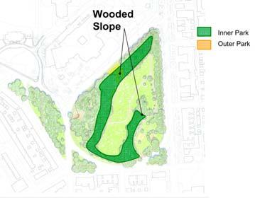 Wooded Slopes Assessment: Following are the key physical assets and liabilities related to the Wooded Slopes: Assets: - Create enclosure for Lower Lawn - Provide seclusion from surrounding urban