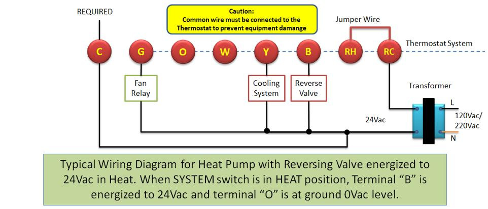 IMPORTANT NOTE: Some Heat Pump reversing valve is active high and some is active low.