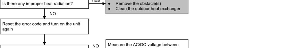 heat exchanger high temperature data is detected by the outdoor unit heat