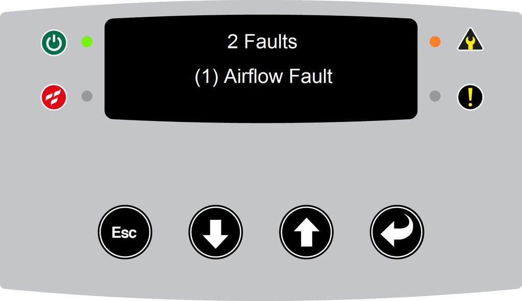 4.2 Fault The ProPointPlus displays all faults on the OLED display.