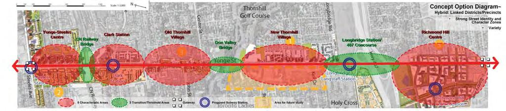 Concept Plan Linked District Approach The concept plan is a Linked