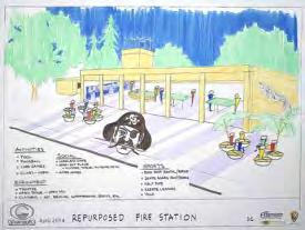 This illustration identifies the reuse of the fire station or the old hardware store as possible locations for a youth center as well as additional activities at
