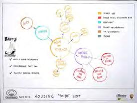 Housing To-Do List There are some initial first steps that can help improve the quality of housing include: helping seniors with yard work, forming a