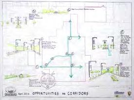 Some initial first steps would include consultation with the DOT and developing Industrial Directional Signage.