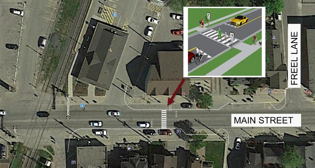 GO Station Pedestrian Crossover Proposed controlled pedestrian crossing east of GO