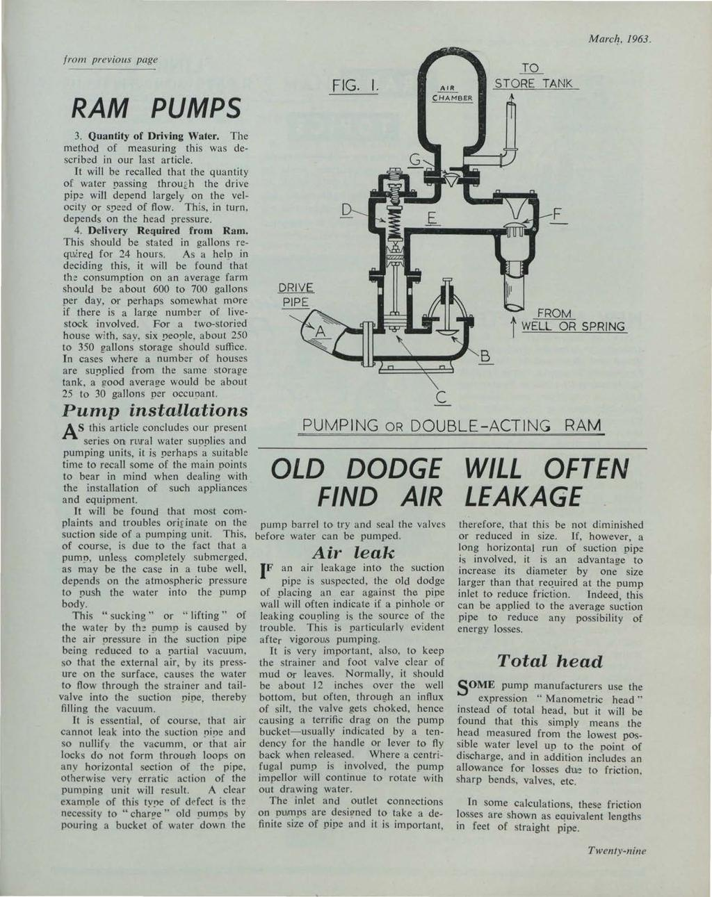 from previous page et al.: The Irish Plumber and Heating Contractor, March 1963 (complete is Marc!!. 1963. RAM PUMPS 3. Quantity of Driving Water.