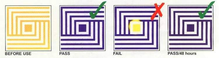 Fail An unsatisfactory test result is indicated by a test sheet that shows non uniform color development with a light colored area in the indicator ink pattern.