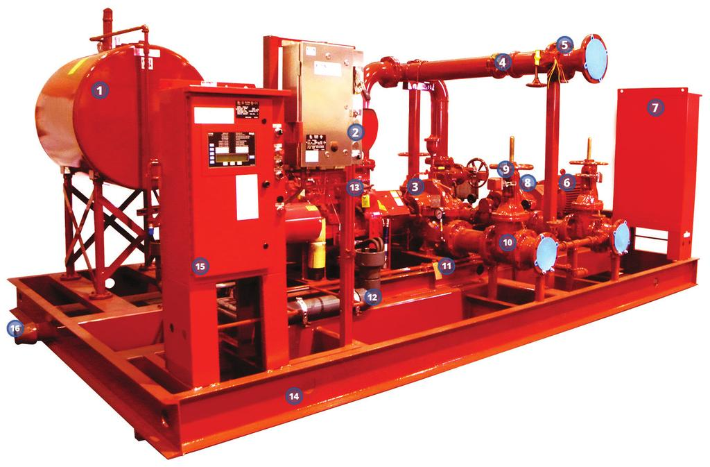 RP FIRE SYSTEMS Packaged Fire Pump Systems Our fire protection pumping solutions can be found all around the world in a variety of industrial, commercial and residential applications.