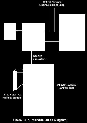 Fire Detection and Alarm - PDF on smoke detector wiring schematic, fire extinguisher inspection letter, for chinese scooter alarm schematic, fire lite alarm schematic, fire alarms be like, smoke alarm relay schematic,