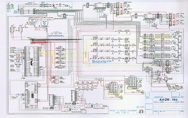 Tulsa, OK Longview, TX - PDF on aaon parts, aaon units, 3 phase electric motor diagrams,