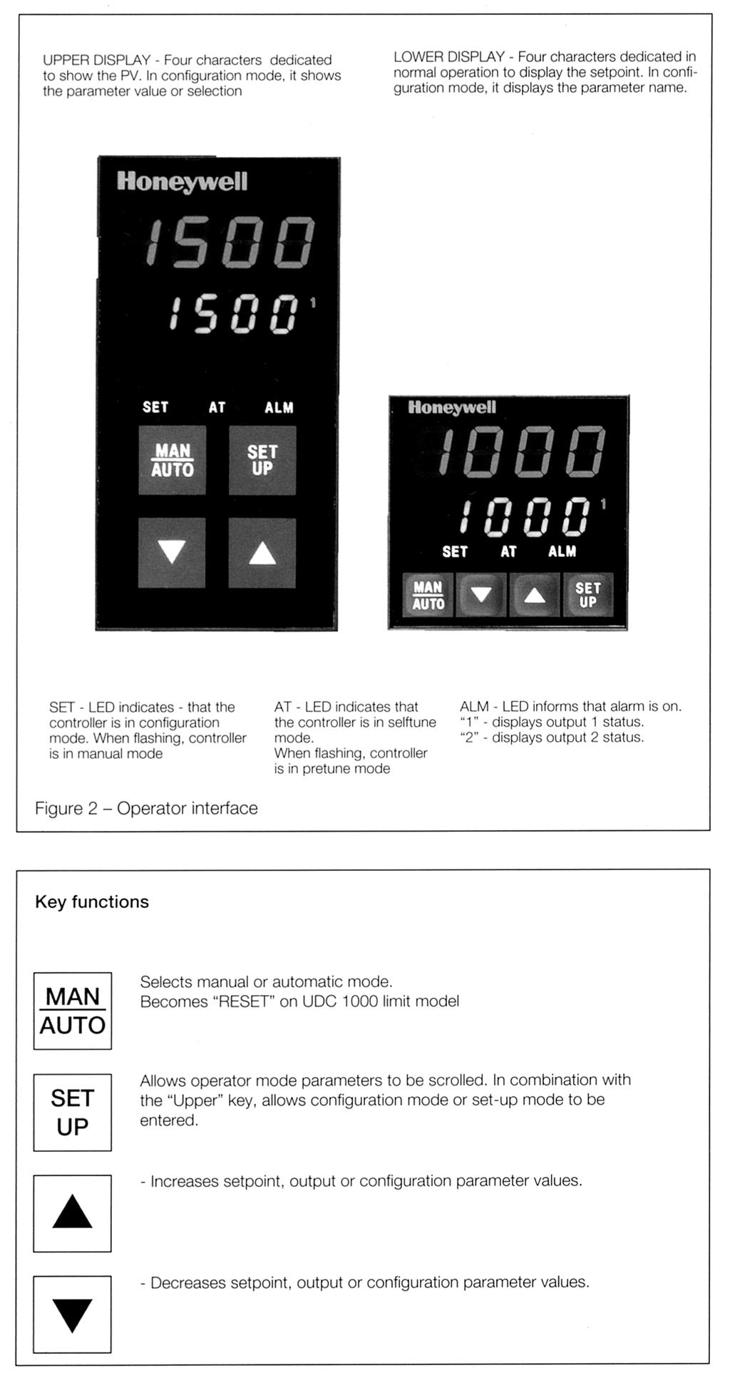 Udc1000 And Udc1500 Micro Pro Series Universal Digital Controllers Pdf V15w Watertight Miniature Switches Switchtm Page 2 Setpoint Ramp According To A Defined Rate The Sp Ramps Current