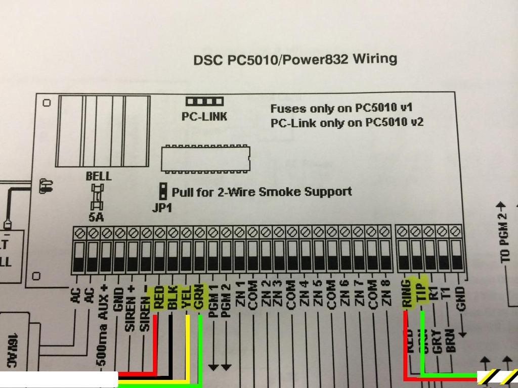 Ipdatatel Cdma Bat Installation Pdf Dsc Com Bus Wiring Diagram Power Series Panel